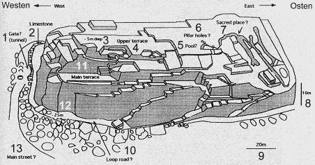 Plano Yonaguni