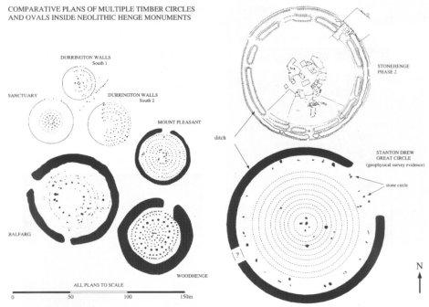 Plano comparativo de monumentos megalíticos