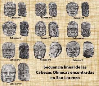 Cabezas Olmecas de San Lorenzo