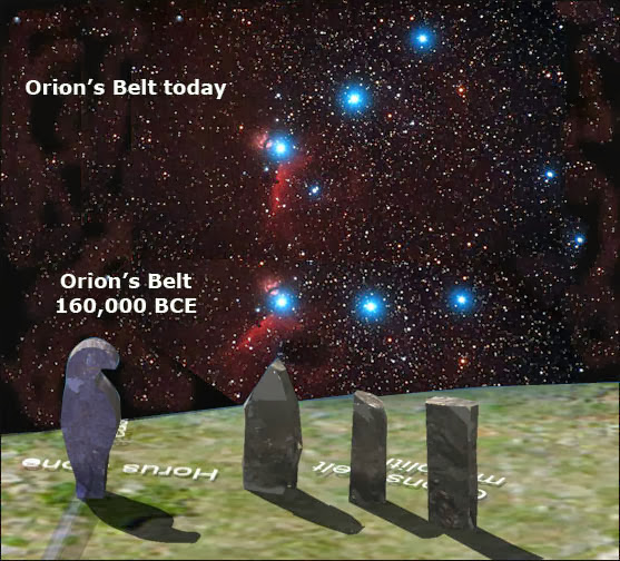 Calendario de Adán alineado con estrellas