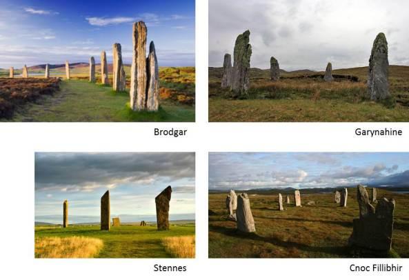 Cromlech de Escocia