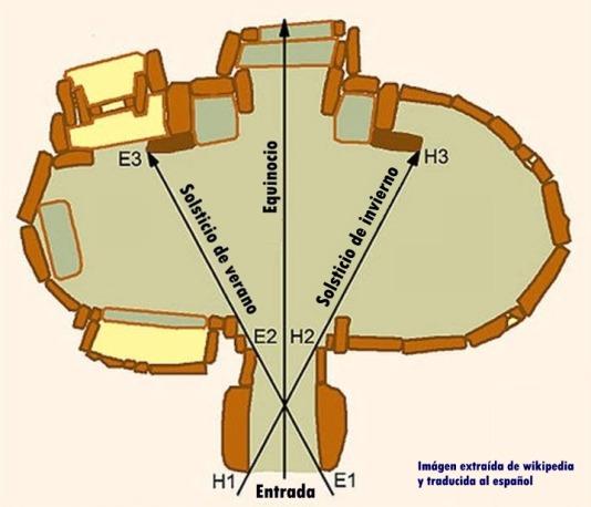 Mnajdra Astronomía