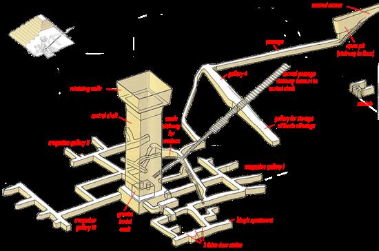 Plano subterráneo ampliado