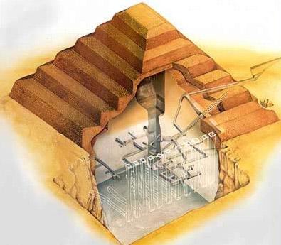 Corte de pirámide