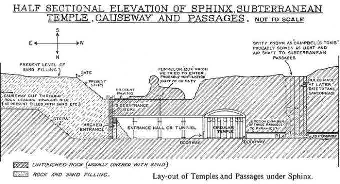 esfinge plano 3 - LA GRAN ESFINGE