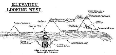 Hipotéticos planos subterráneos