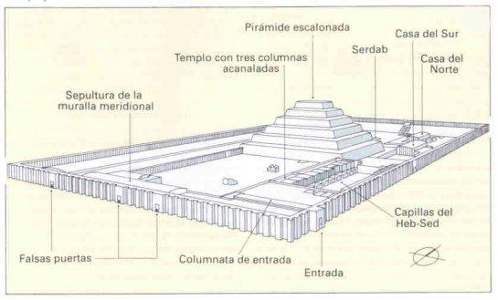 Complejo de Saqqara