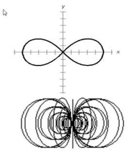 Punto cero / corte transversal toroide