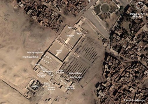 Abydos - Mapa de templos