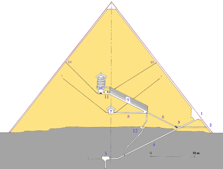 Interior de la Pirámide