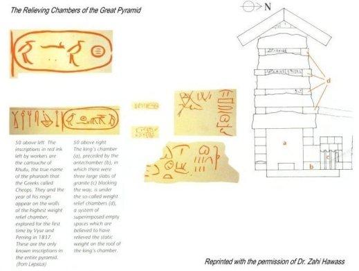 Jeroglificos de Khufu