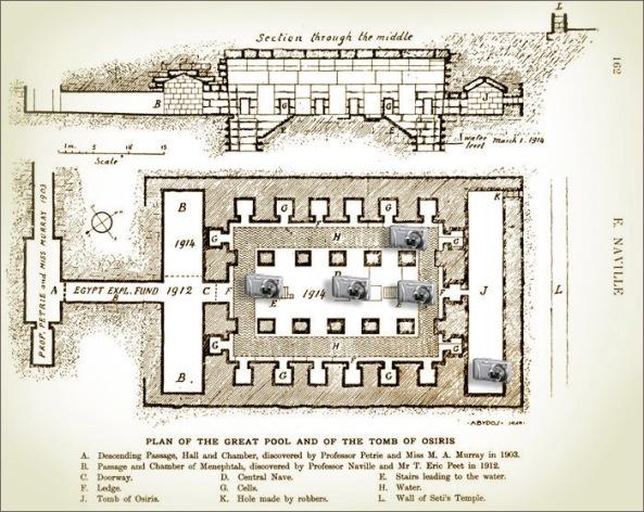 Osirión (dibujo de Naville)