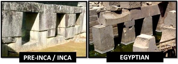 inca parallels - Las Civilizaciones Paralelas
