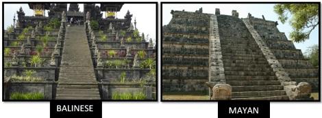Pura-Besakih-Mayans-Ossuary