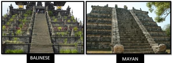 pura besakih mayans ossuary - Las Civilizaciones Paralelas