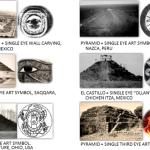 El Tercer Ojo, su significado y sus paralelismos