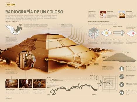 infografia_piramide_del_sol_quo_1