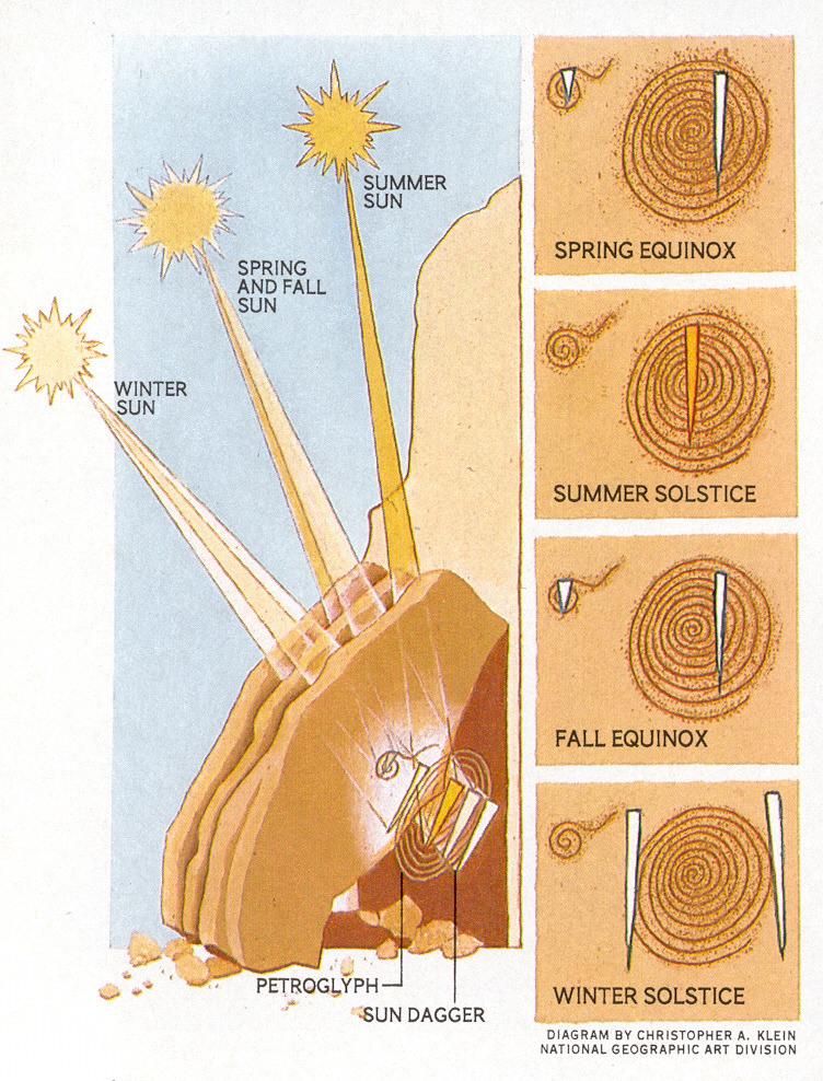 Descripción del efecto de la Daga Solar sobre la Espiral de Fajada