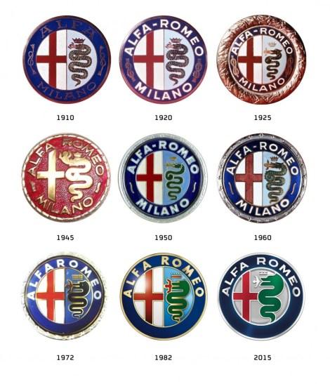 alfa-romeo-logo-historia