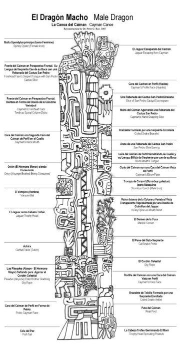 Detalle Obelisco Tello